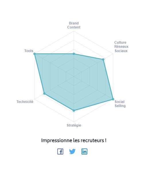 test-tridan-social-media